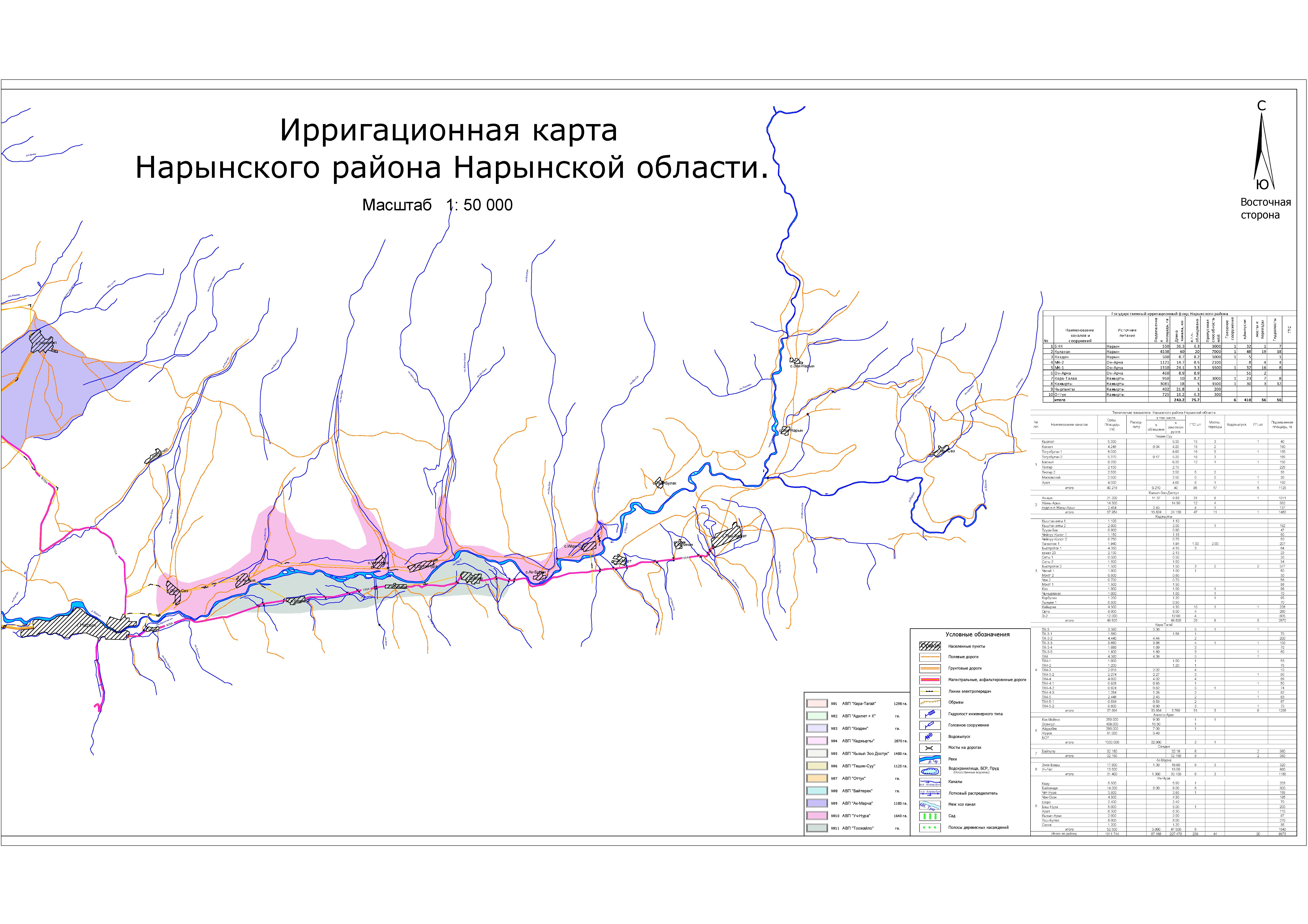 Нарынский район-Восточная сторона